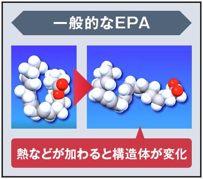 一般的なEPA…熱などが加わると構造体が変化