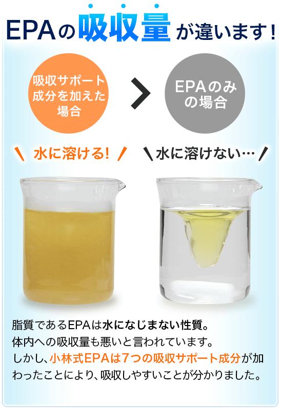 水溶性比較実験